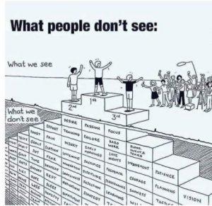 wat mensen niet zien